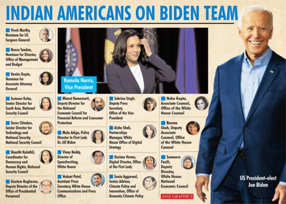 Roll call: Indian names bloom in White House power circle.